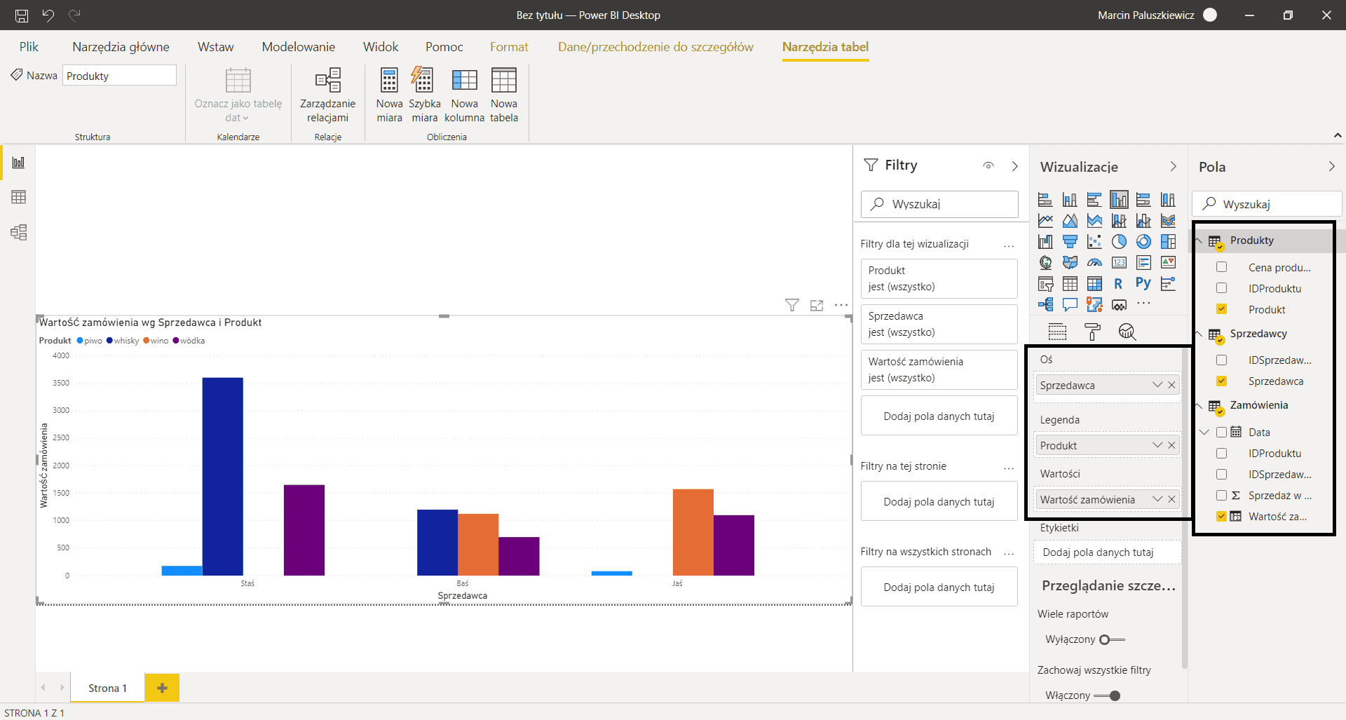 legenda power bi